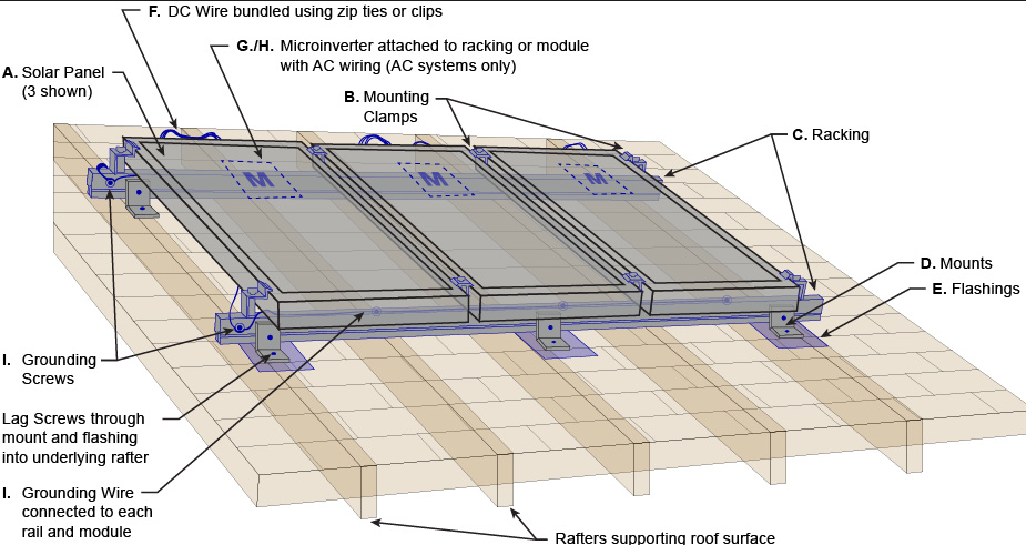 Antaisolar Com What S The Consideration When Going Roof Solar