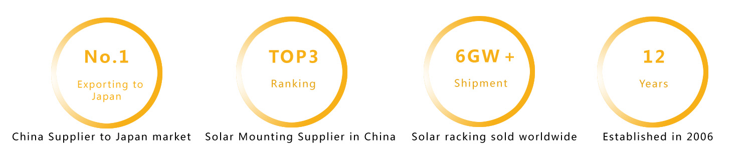 Antaisolar -largest photovoltaic mounting systems provider in China